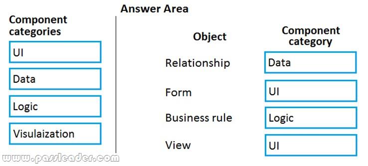 PL-900-Exam-Questions-902