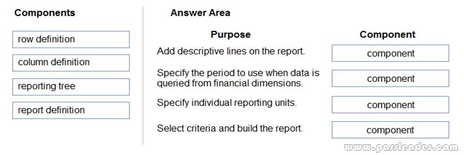 MB-310-Exam-Questions-1111