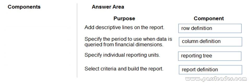 MB-310-Exam-Questions-1112