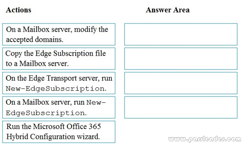 MS-201-Exam-Questions-1571