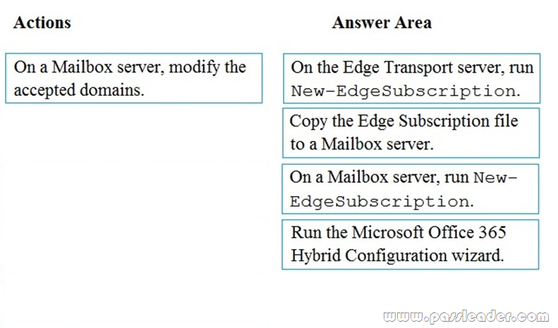 MS-201-Exam-Questions-1572
