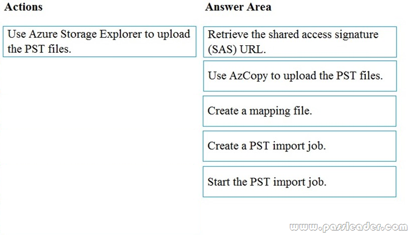 MS-201-Exam-Questions-1582