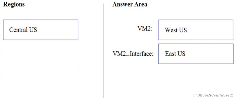 AZ-303-Exam-Questions-203