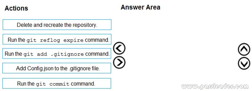 AZ-400-Exam-Questions-2351