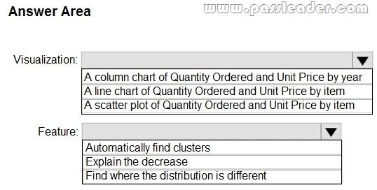 DA-100-Exam-Questions-1321