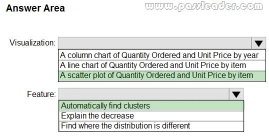 DA-100-Exam-Questions-1322