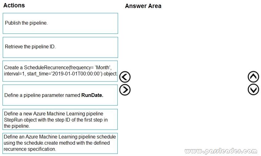 DP-100-Exam-Questions-2231