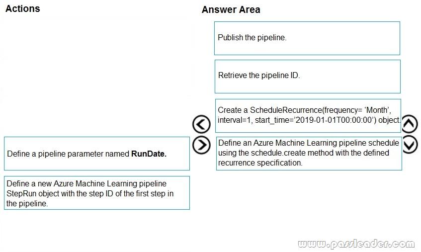 DP-100-Exam-Questions-2232