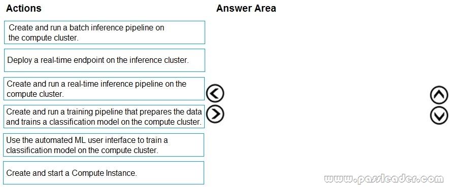 DP-100-Exam-Questions-2251
