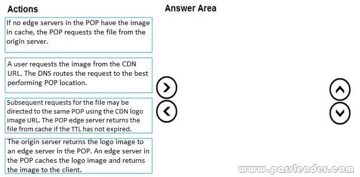 AZ-204-Exam-Questions-2911