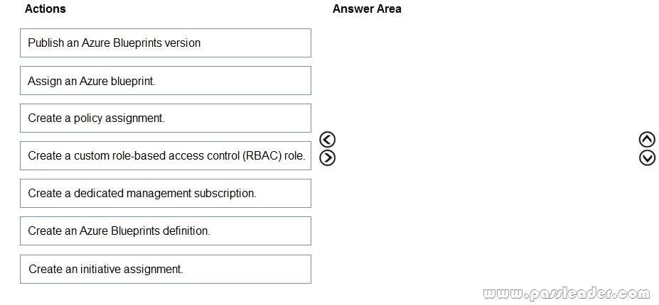 AZ-500-Exam-Questions-2161