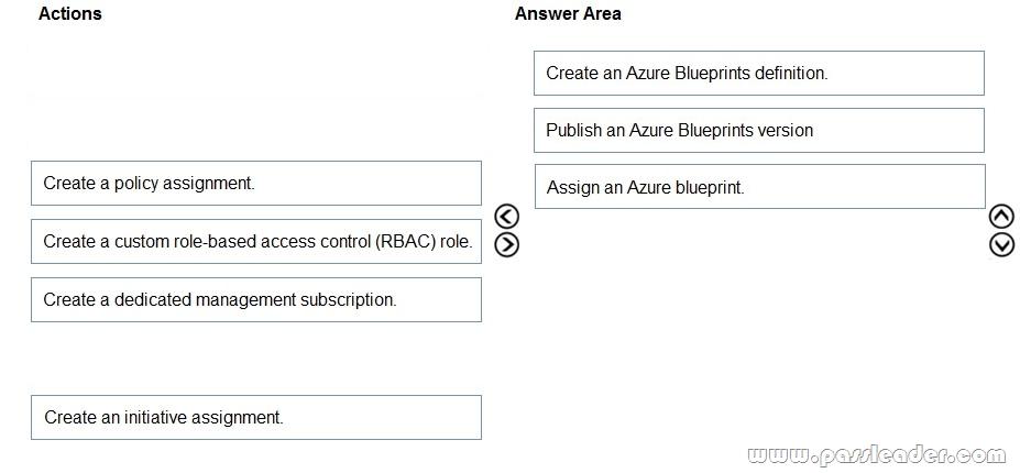 AZ-500-Exam-Questions-2162