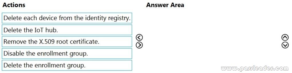 AZ-220-Exam-Questions-911