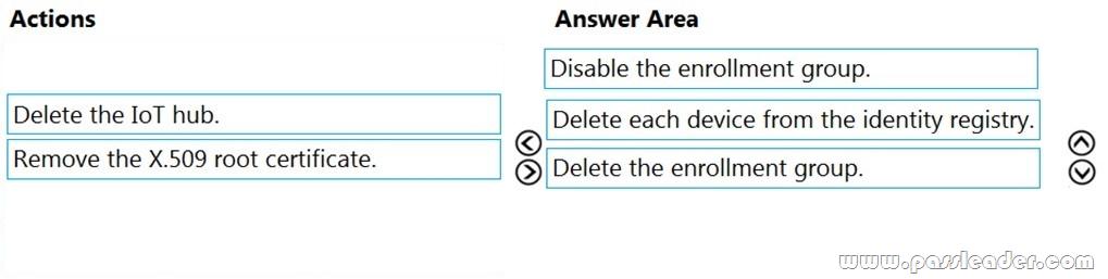 AZ-220-Exam-Questions-912