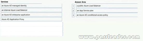 AZ-304-Exam-Questions-3702