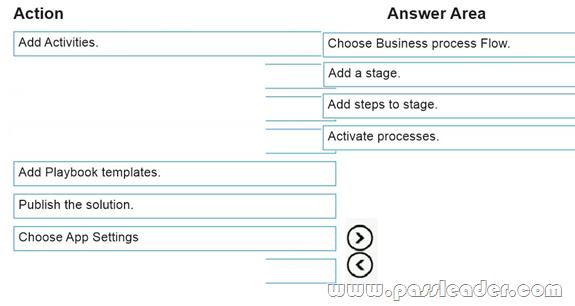 MB-210-Exam-Questions-2102