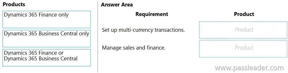 MB-901-Exam-Questions-1701