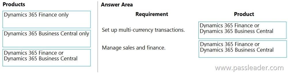 MB-901-Exam-Questions-1702