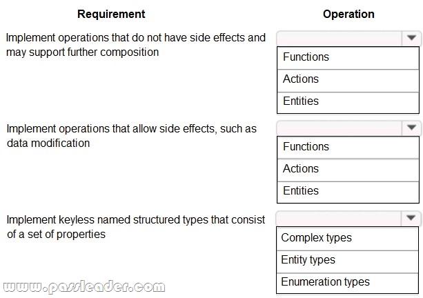 PL-400-Exam-Questions-1111