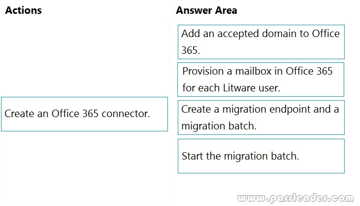 MS-203-Exam-Questions-1772