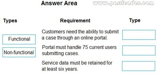 PL-600-Exam-Questions-121