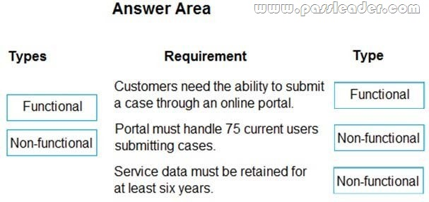 PL-600-Exam-Questions-122