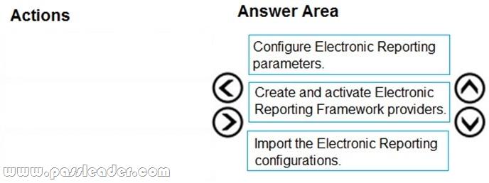 MB-300-Exam-Questions-2422