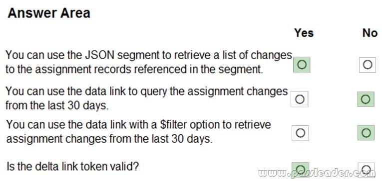 PL-400-Exam-Questions-1493