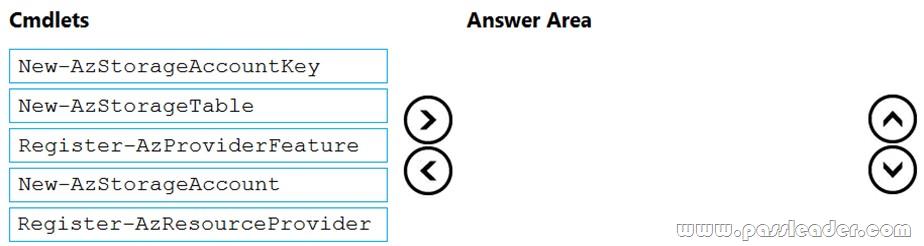AZ-500-Exam-Questions-2911