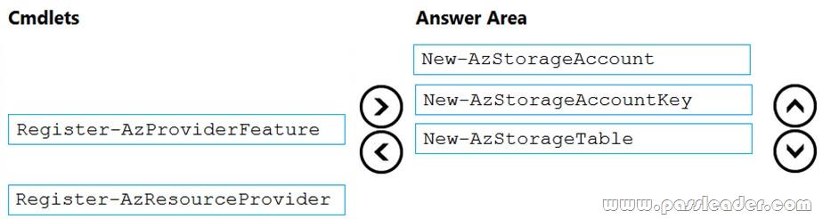 AZ-500-Exam-Questions-2912